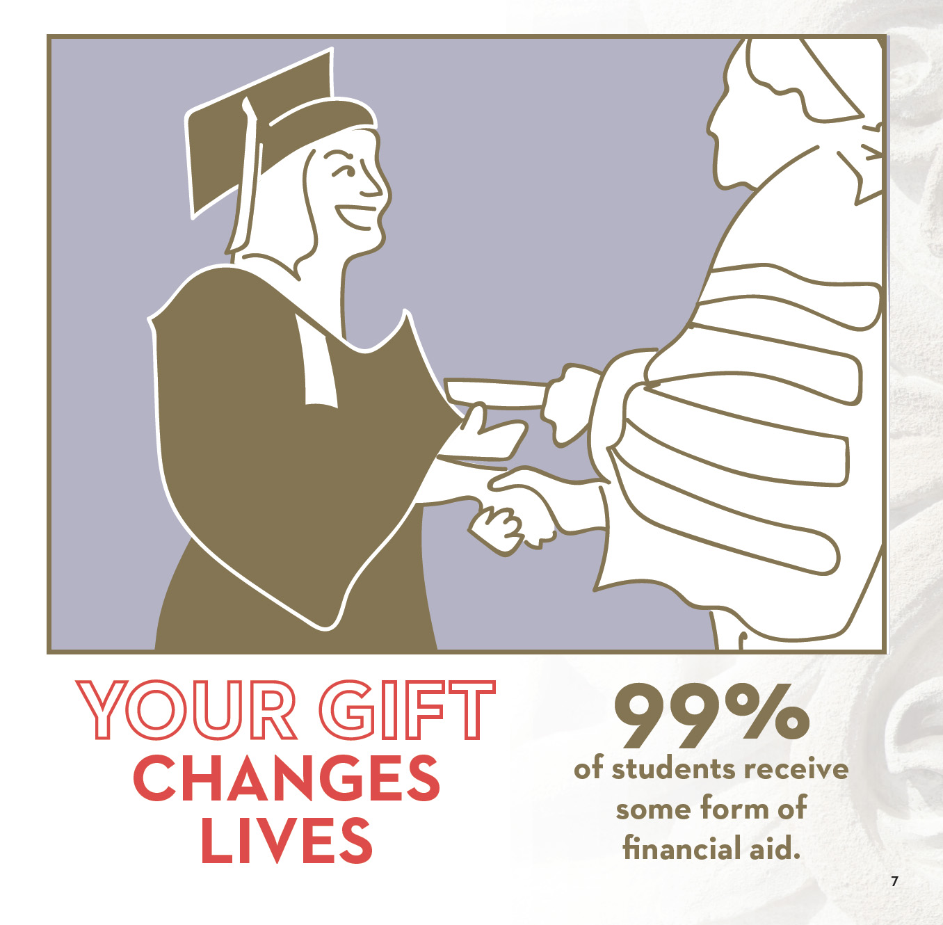 Chestnut Hill College 2018 Donor Report